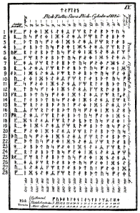 Calendar Rune