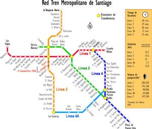 Simplified map of a subway system
